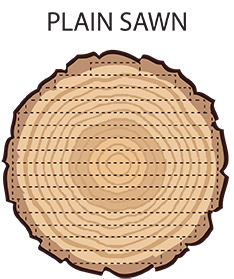 Differences to Know When Designing With Quarter Sawn Hardwood